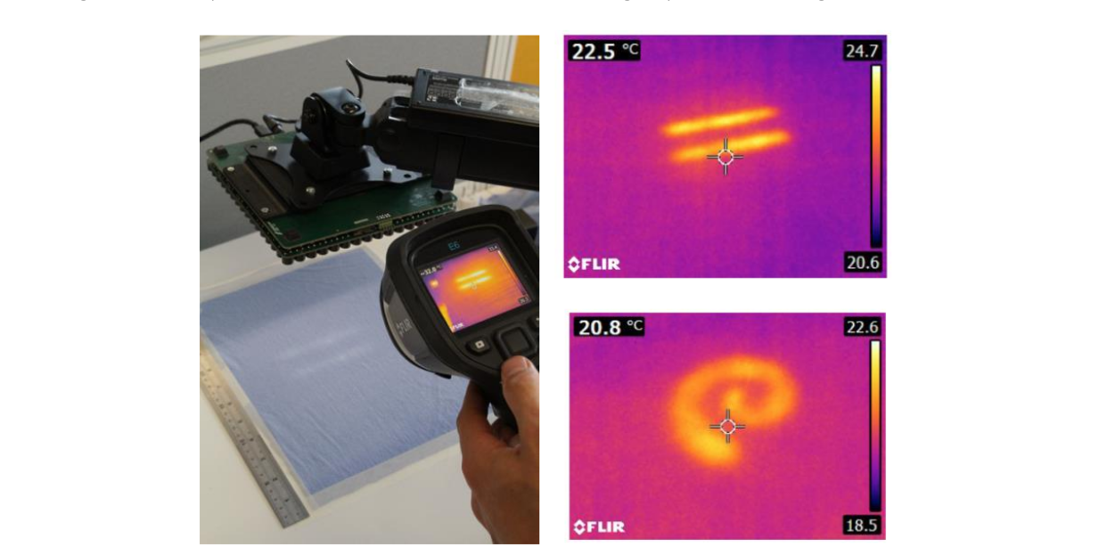 successfull demonstration - acoustic field visualized using a thermochromatic material and using a thermal camera